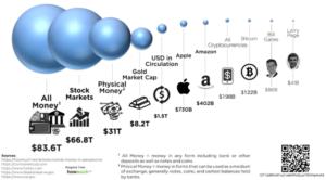 株式と仮想通貨の違いと特徴